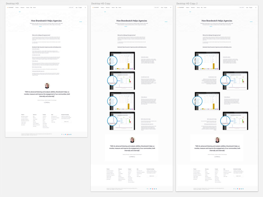 Wireframe designs using patterns to er layout